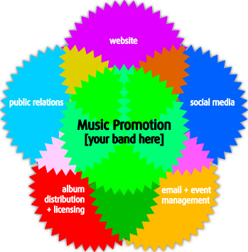 Music-promotion